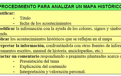 Posible Guión para el análisis de documentos en Historia de España